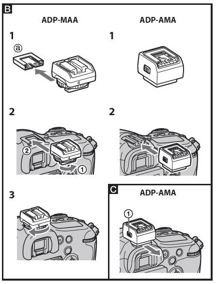 Sony ADP-AMA / ADP-MAA